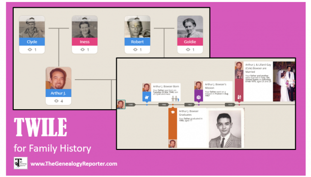 Let's Talk a 'Twile' about Engaging Family History