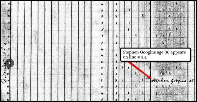 Revolutionary War Veteran in 1840 U.S. census
