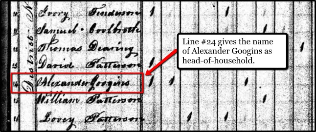 head of household for 1840 U.S. census