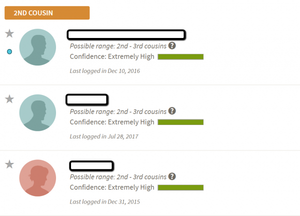 Ancestry DNA cousin matches