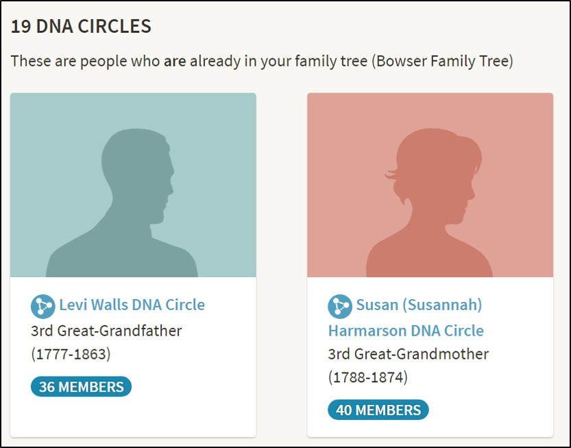 lastly are the dna circles which are a way to discover other members in the ancestry dna community who are related to you through a specific ancestor