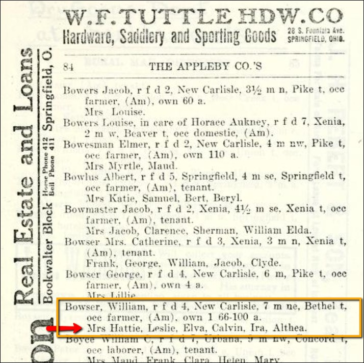 example of city directories for genealogy