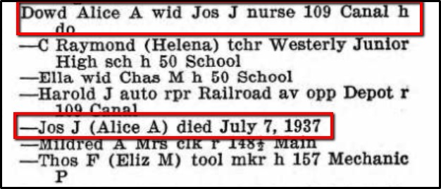 death date in city directory