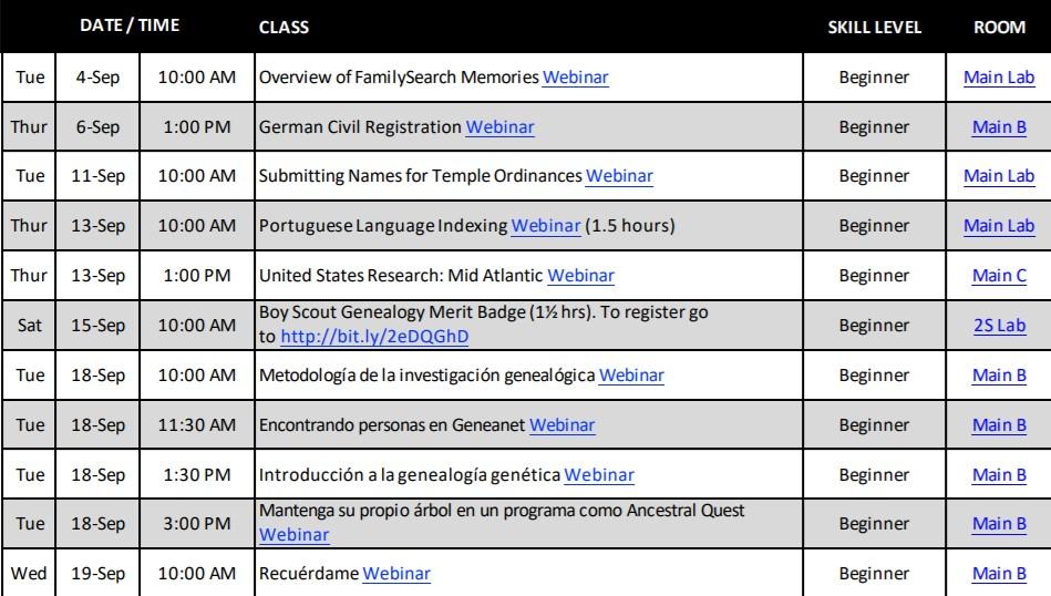 free genealogy webinars for September 2018